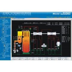 Supervision Information System: It is a computer system designed for production process monitoring, optimized operation and production management, and it is also a technology-intensive system combines computer technology, automation technology, decision-making supporting technology and electrial power technology. http://www.productsx.net/sell/show.php?itemid=996