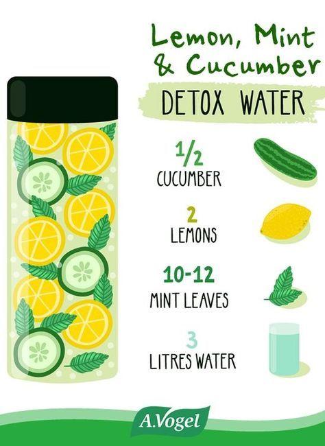 How to make Lemon, Mint & Cucumber Detox Water