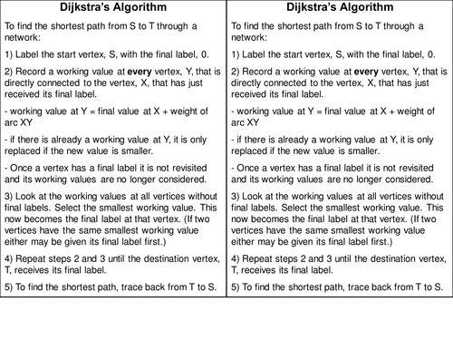 Dijkstra's Algorithm (Notes).ppt