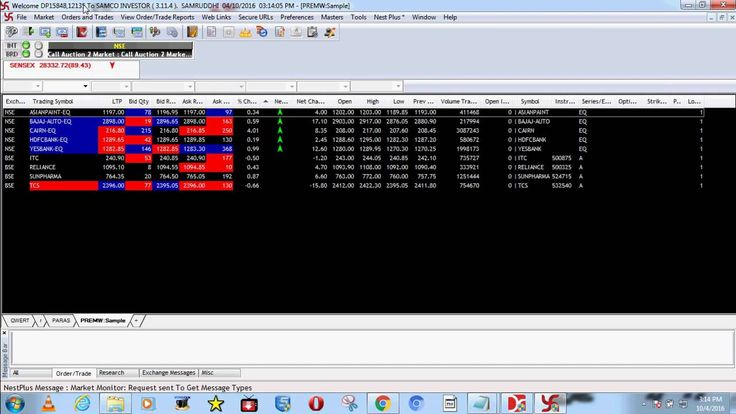 How To Buy And Sell Shares in After Hours Trading(Hindi)[ TOP RATED ]