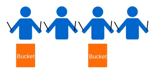 How to Turn Down the Volume of Your Bucket Drumming Class - The Bucket Book Blog Post