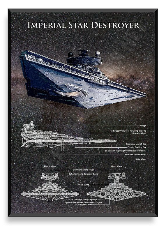 Destructor Estelar Imperial nave de Star por PatentPrintsPosters