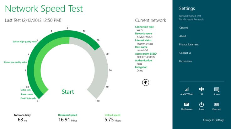 Network Speed Test for Windows 8 - Application test Internet connection  http://ift.tt/28NikGN