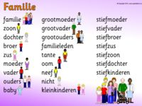 123 Lesidee - Gr1/2 Th familie wk