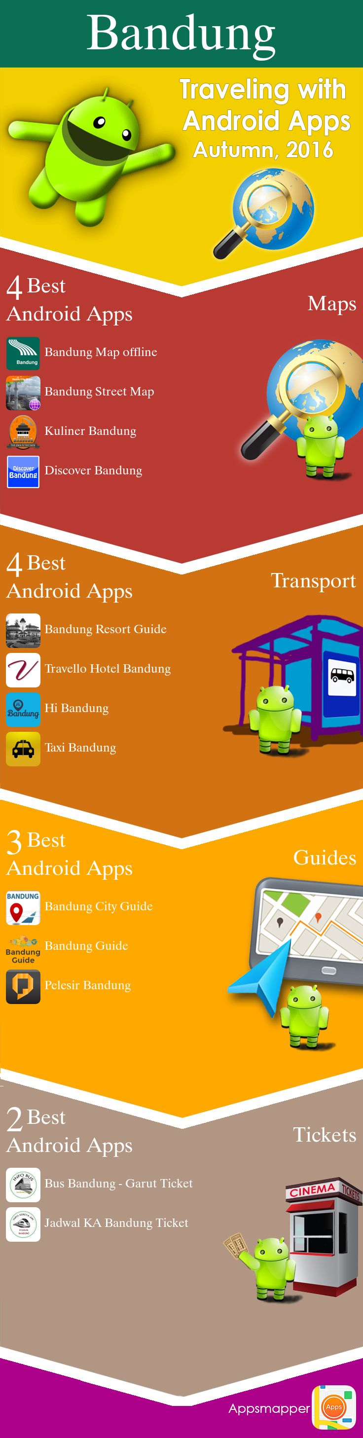Bandung Android apps: Travel Guides, Maps, Transportation, Biking, Museums, Parking, Sport and apps for Students.