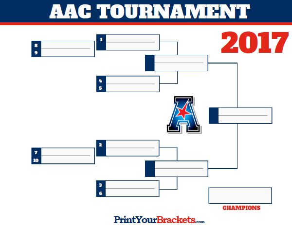 American Athletic Conference Tournament Bracket 2017 - Printable