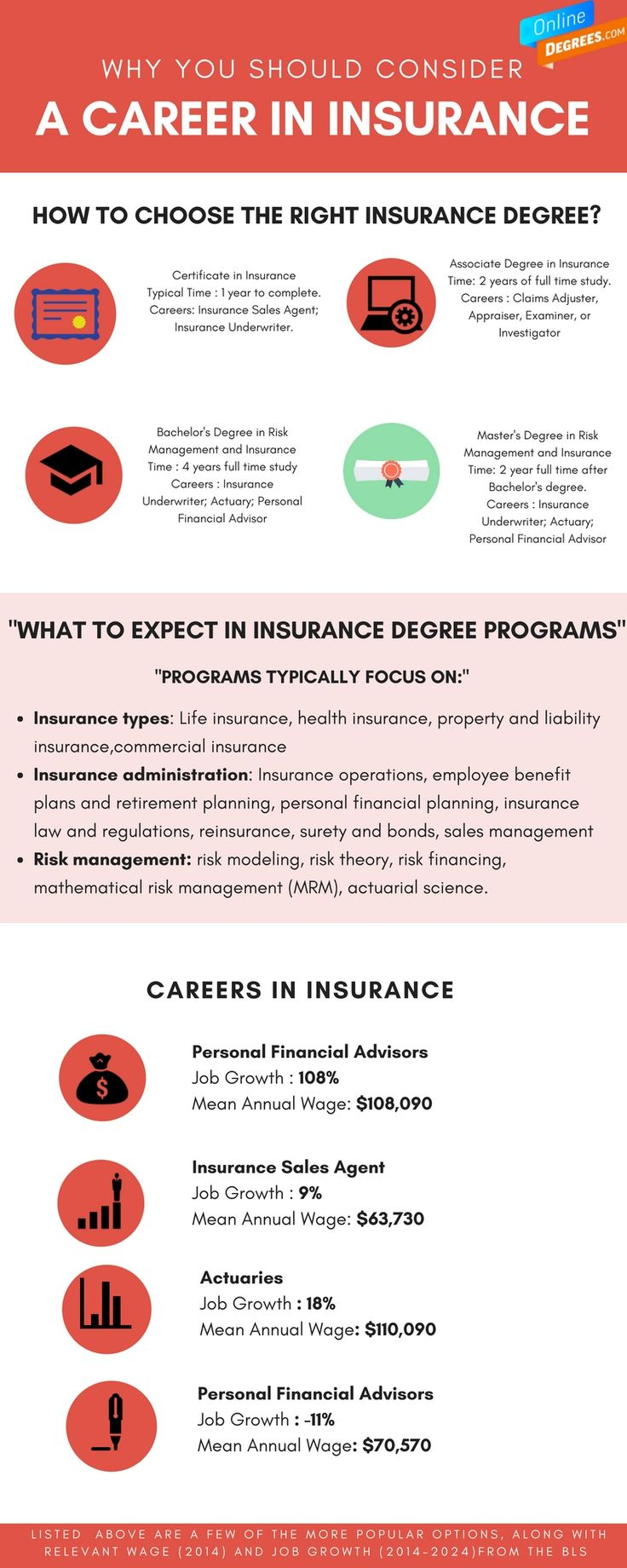 Choose a career in an insurance company!