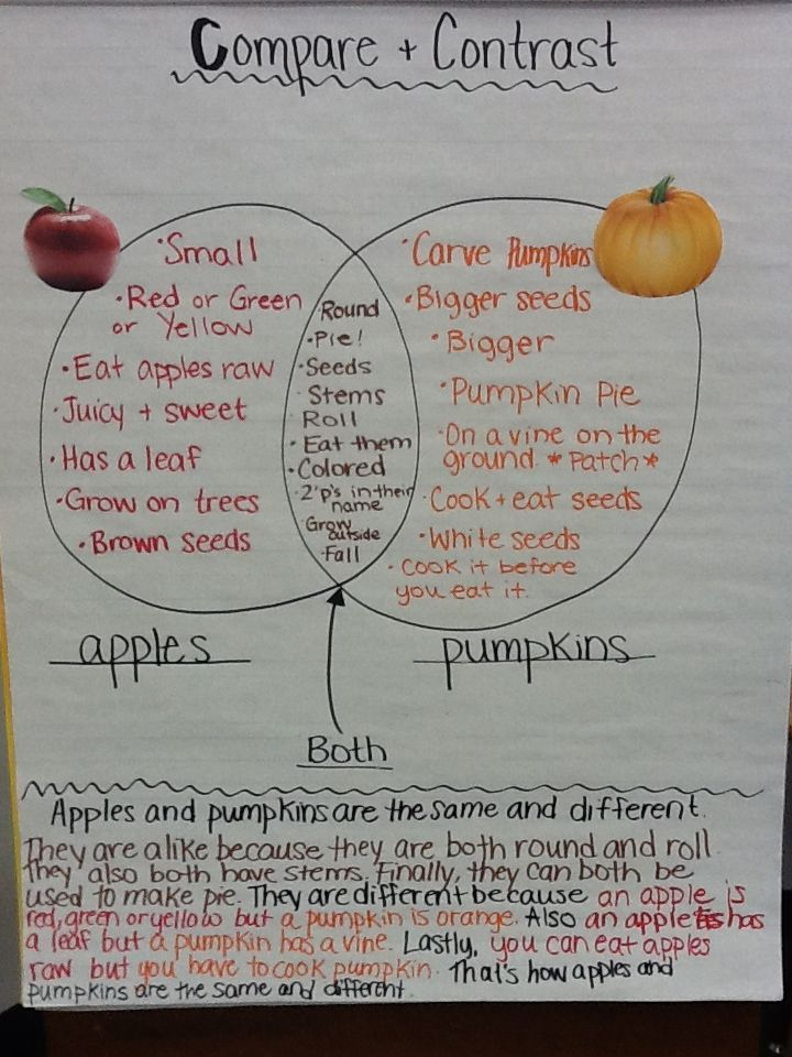 Learning Center  I Can Make A Worksheet Similar To This