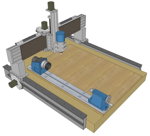 CNC 3 Axis Router with A-Axis Lathe