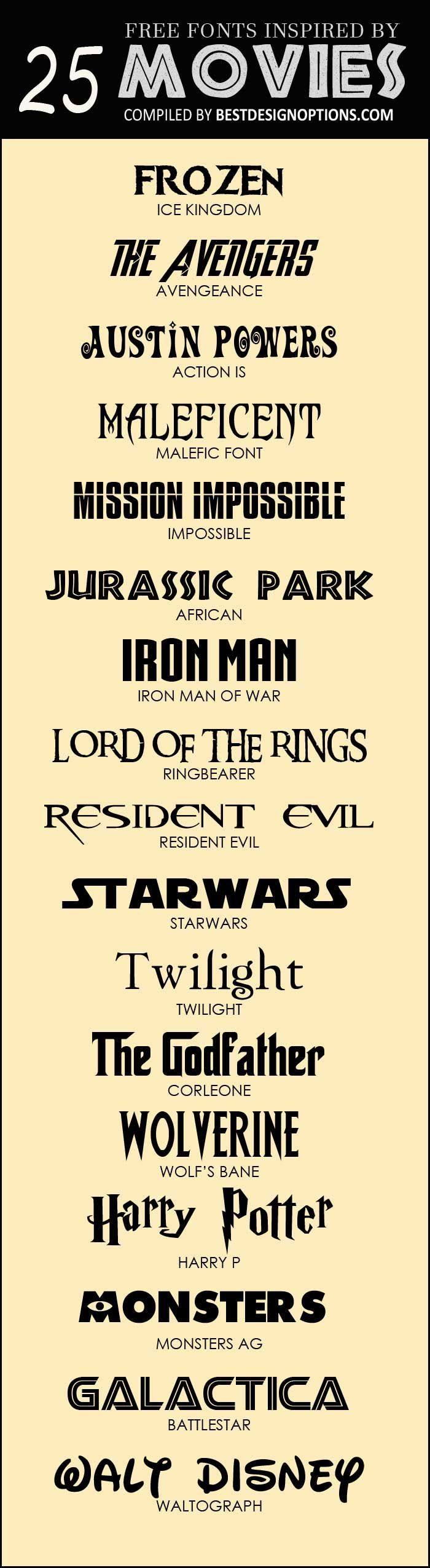 Find free fonts based on the type used in popular box office hit movies and use them to create your own posters of your favorite films.
