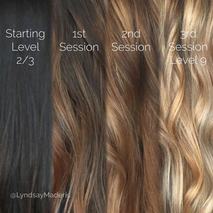 From black to blonde with balayage sessions and Olaplex...for my next venture into blonde-hood