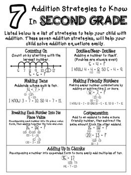 7 Addition Strategies to help students become successful math students in Second Grade.Includes:Cheat Sheet for Students and Parents7 Posters/ Anchor Charts to help describe the strategies for addition