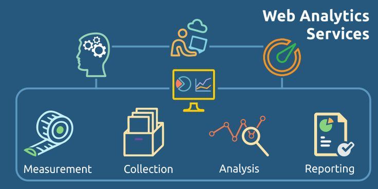 Whether your #website is an informational site or a commercial site, #WebAnalytics is necessary to determine whether you are hitting your defined objectives or not. The main purpose behind #WebAnalytics is to get an insight about your customer's online behavior and latest #Internet trends.