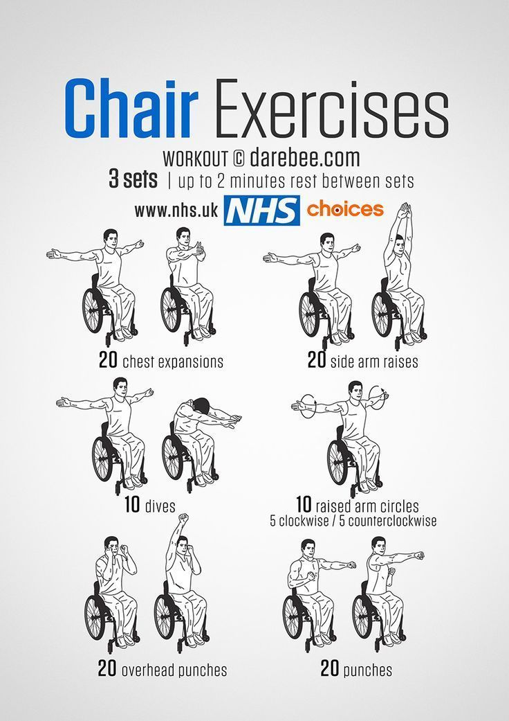 An Energy Boosting Routine For Wheelchair Users That Helps To Increase Upper Bod Bod Energyboosting Helps I Chair Exercises Wheelchair Exercises Exercise