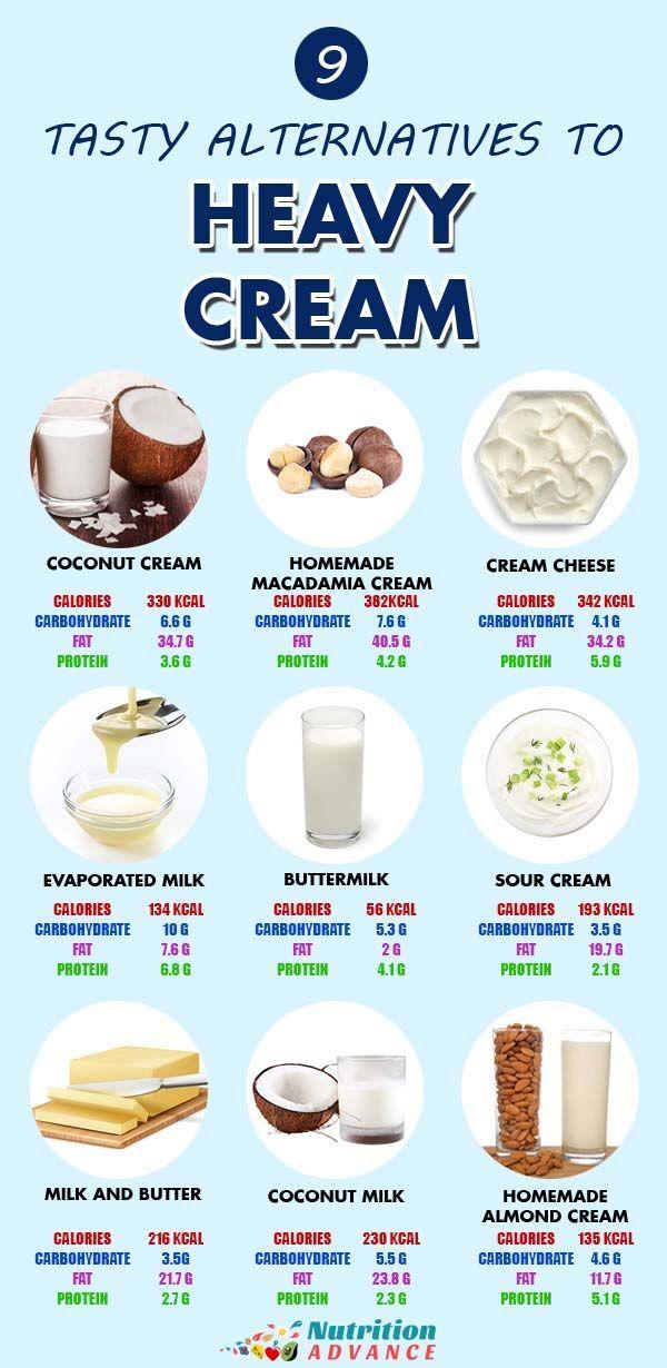 9 Delicious Heavy Cream Substitutes Heavy Cream Recipes Dairy Free Cream Cheese Heavy Cream Substitute