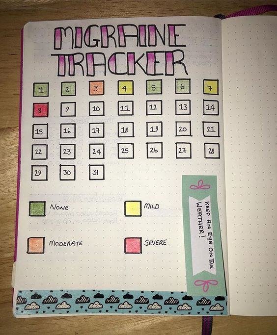 migraine tracker bujo bullet journal health fitness