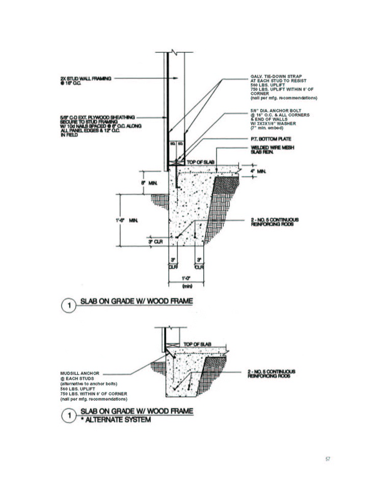 Frame wall monolithic slab building diagrams pinterest walls for Raised foundation types