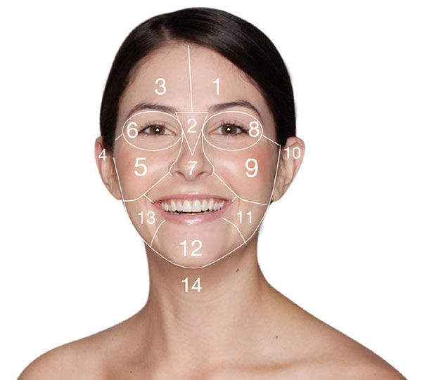 Face mapping: what your spots (pimples) are telling you
