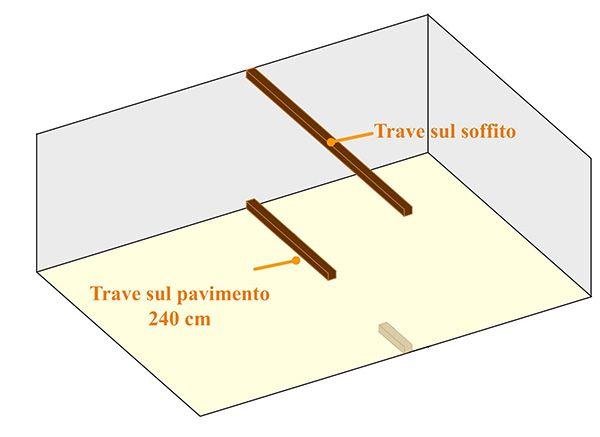 istallazione-trave-pavimento-per-perimetro-struttura-legno.jpg 600×437 pixel
