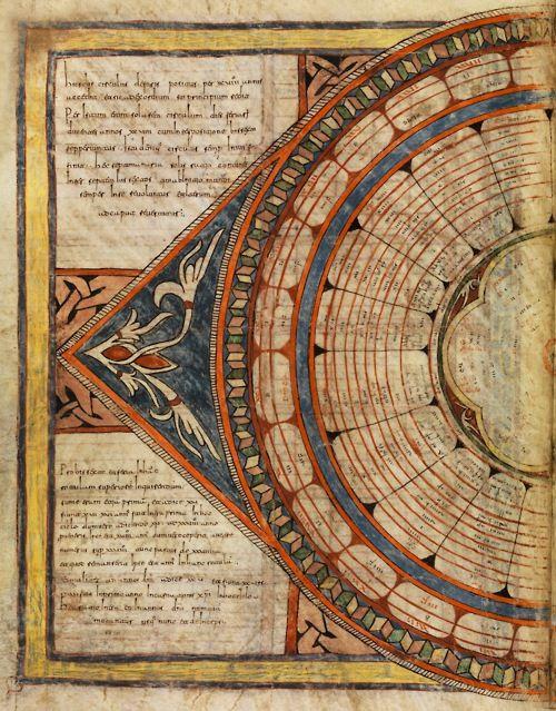 Liber antiphonarium de toto anni circulo a festivitate sancti Aciscli usque in finem- details