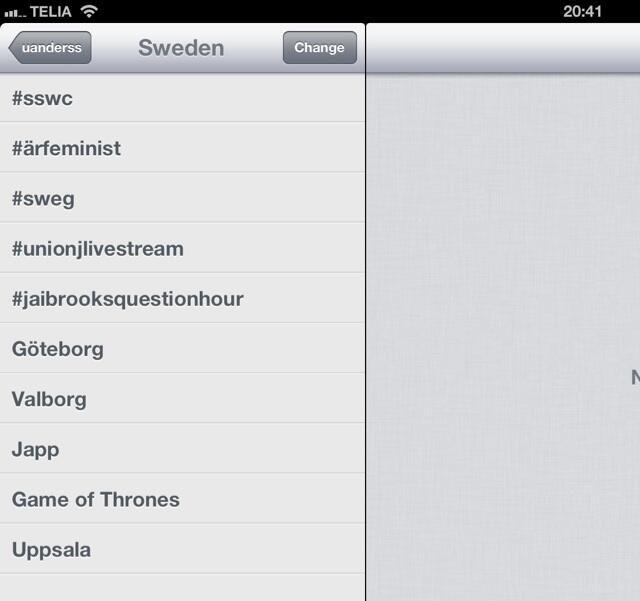 Eller #sswc2013 #sswc trendar!