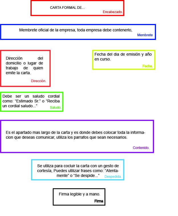Carta Formal Ejemplo Carta Formal Ejemplo De Carta Y