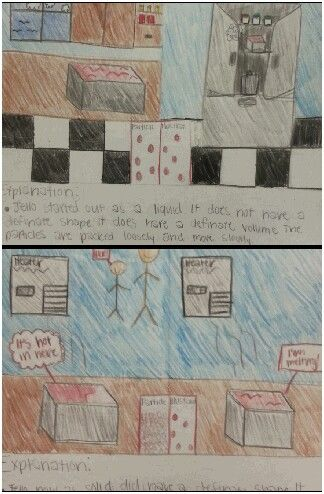 10 best phases of matter comic project images on pinterest