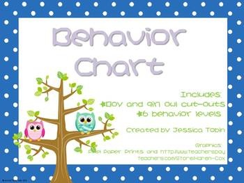 Owl Behavior chart- 7 levels (Super Student, Great Day, Good Job, Ready to Learn, Think About It, Teacher Choice, Parent Contact)