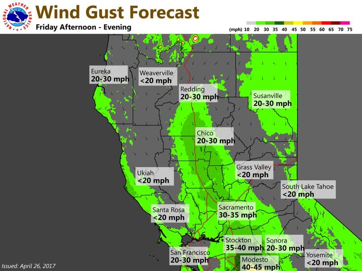 Breezy north winds will develop on Thursday and become stronger on Friday. Gusts up to 40 mph in the northern San Joaquin Valley.   #cawxpic.twitter.com/hkWuivPKkb - https://blog.clairepeetz.com/breezy-north-winds-will-develop-on-thursday-and-become-stronger-on-friday-gusts-up-to-40-mph-in-the-northern-san-joaquin-valley-cawxpic-twitter-comhkwuivpkkb/