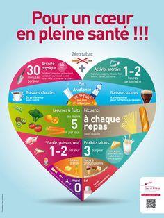 Un cœur en pleine santé « Prévention des maladies cardio-vasculaires, recher…