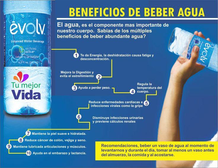#RecomendadoTumejorvida A todos se nos olvida tomar la suficiente cantidad de agua que nuestro cuerpo necesita. Cuando leas esto de seguro no dejarás de tomarla.