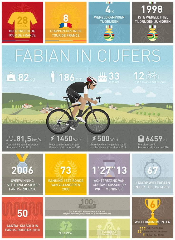 http://dribbble.com/shots/1453556-Fabian-in-numbers/attachments/215207