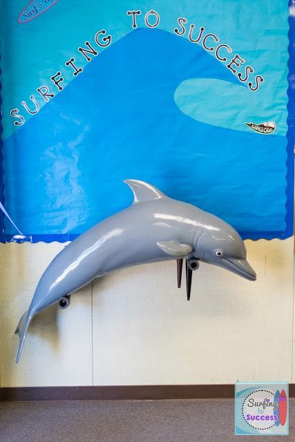 Ocean Themed Classroom- A peek into my classroom.  I cut a wave out of blue bulletin board paper and layered it on top.  My husband painted and mounted this dolphin someone donated.