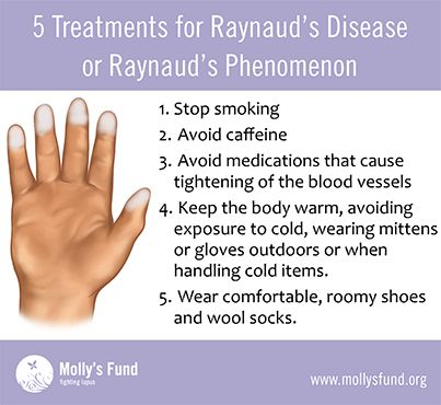Natural Treatments For Raynaud
