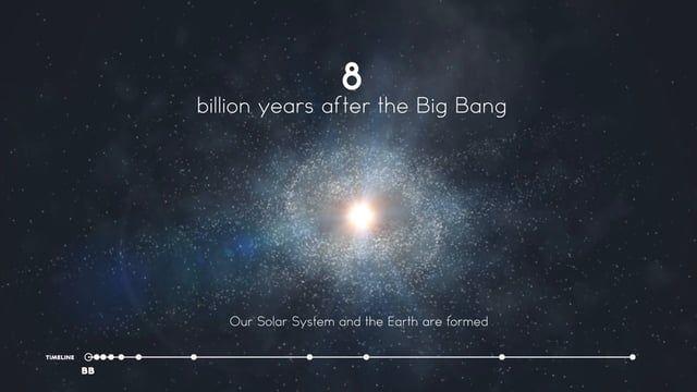 Video didáctico que explica mediante una linea de tiempo y de una manera gráfica y sencilla la creación del universo desde el Big Bang hasta la creación de nuestro sistema solar.  Cliente: BBVA Openmind Producción: Dr Mackey Realización: Evolutiva www.evolutiva.es