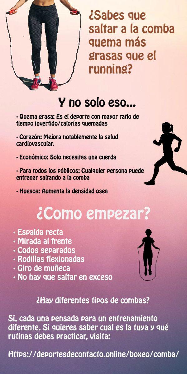 Rutina de running para quemar grasa