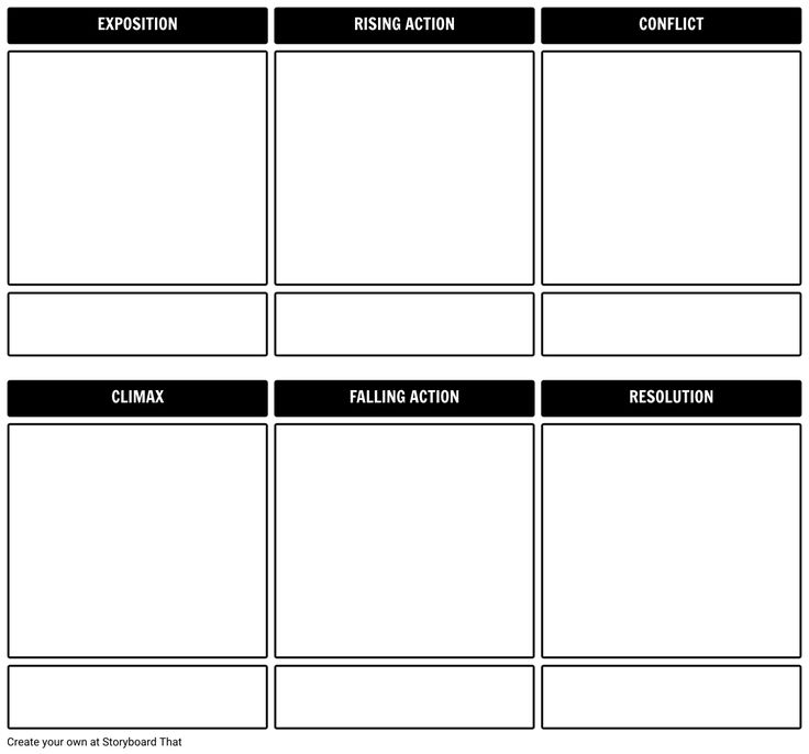 Best 25+ Storyboard software ideas on Pinterest Storyboard - sample script storyboard