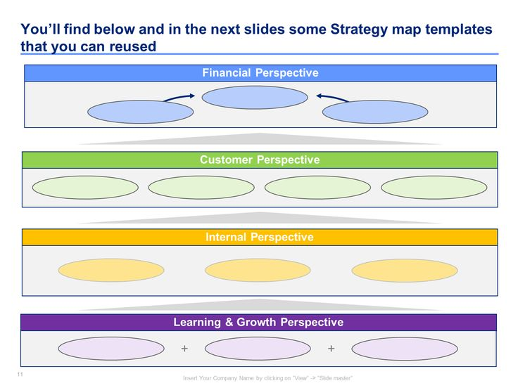 Best Strategy Map Template  Balanced Scorecard Template  By Ex