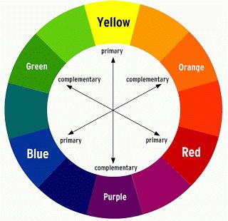 color wheel- To make you're eyes pop!
