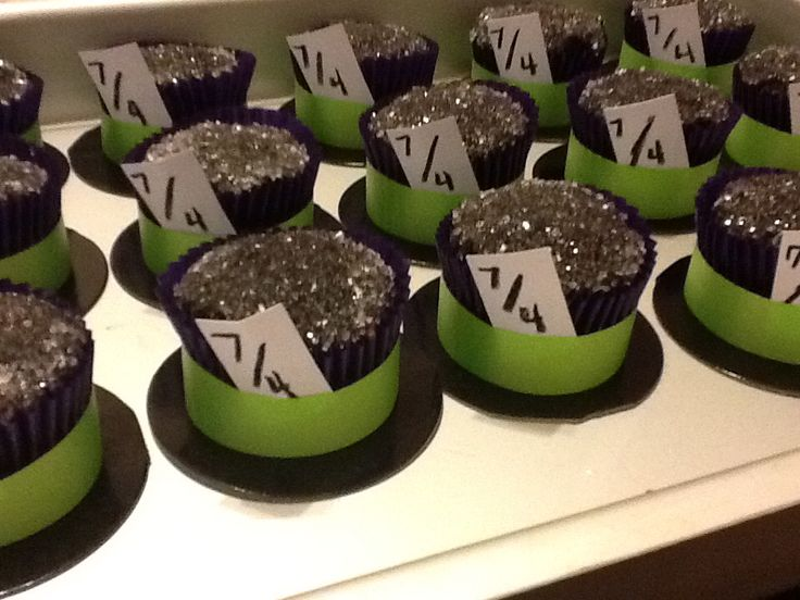 mad hatter cupcakes - photo #1