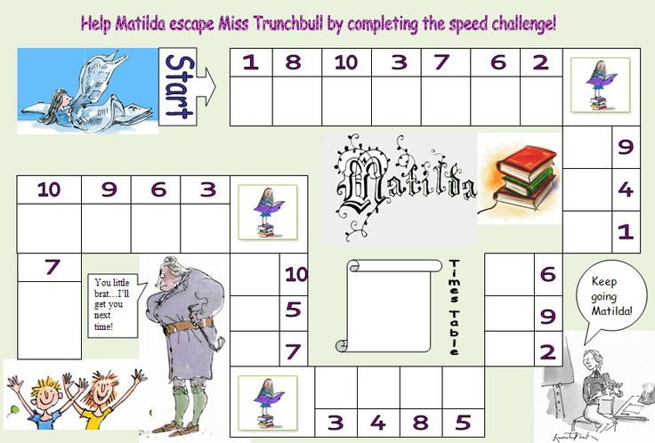 Multiplication revision game - Try this fun maths game based on Roald Dahl's stories.