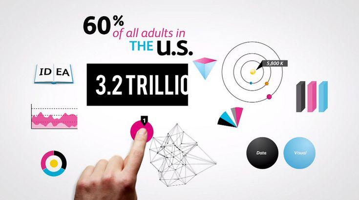 Visual.ly - Infographics creator