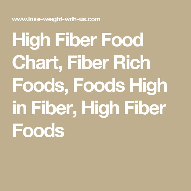 High Fiber Food Chart, Fiber Rich Foods, Foods High in Fiber, High Fiber Foods