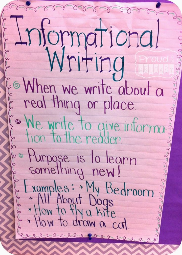 Informational Writing Activities and anchor chart on Proud to be Primary