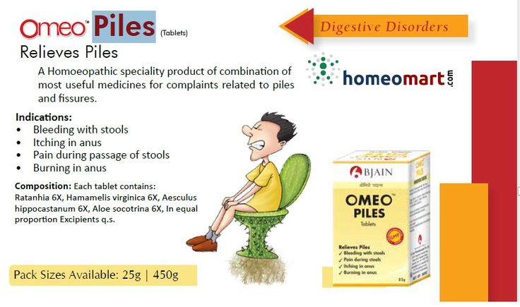 for itchy anus Homeopathic treatment
