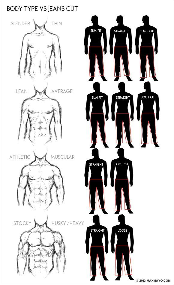 Best 25 Mens Body Types Ideas On Pinterest Groom And Best Man Fashion Perfect Body Men And