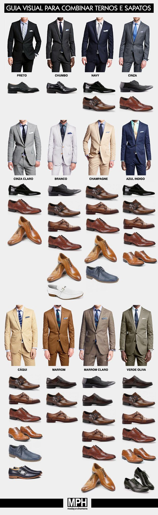 La tienda online brasileña de moda masculina 'Moda para Homens' ha creado una infografía que muestra los zapatos adecuados para cada traje según su color.