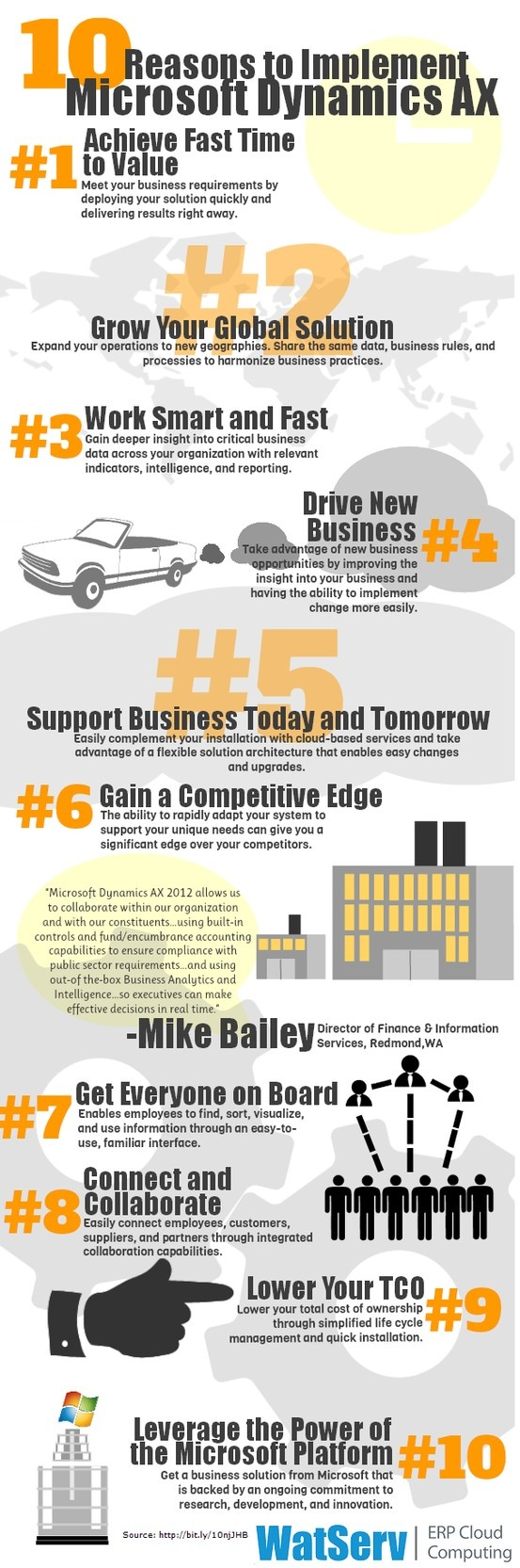 10 reasons to implement Microsoft Dynamics AX