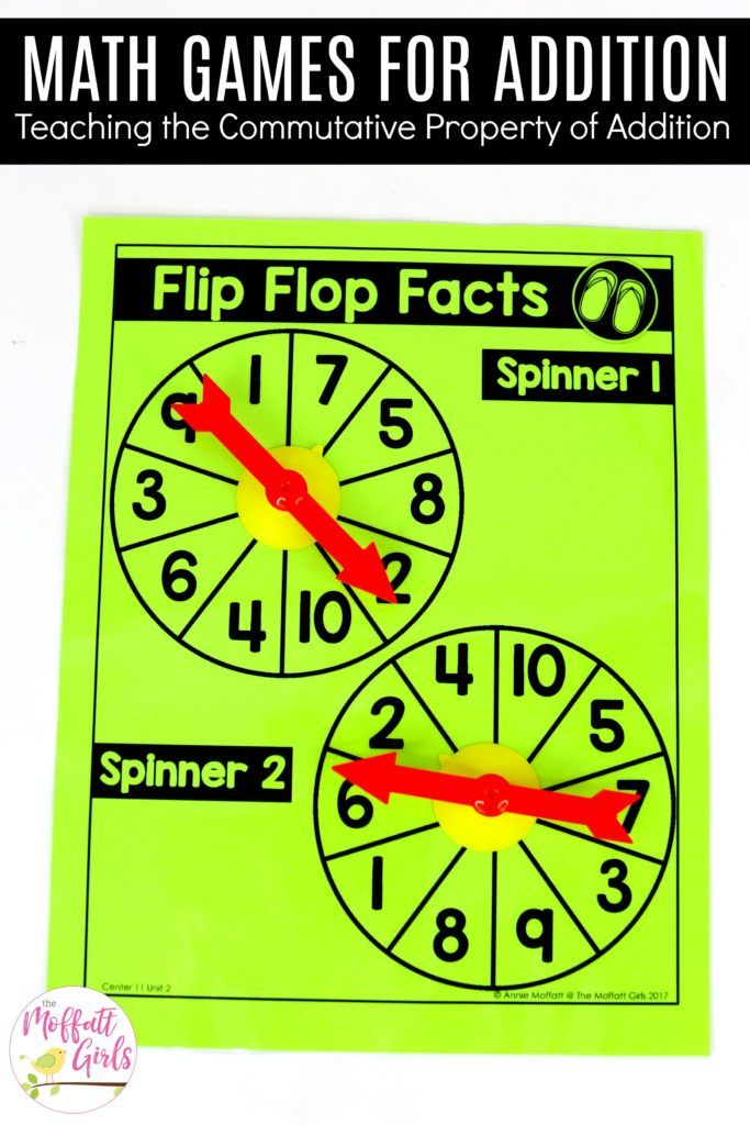 Flip Flop Facts- This is such a fun math center game to teach the commutative property of addition for first grade!