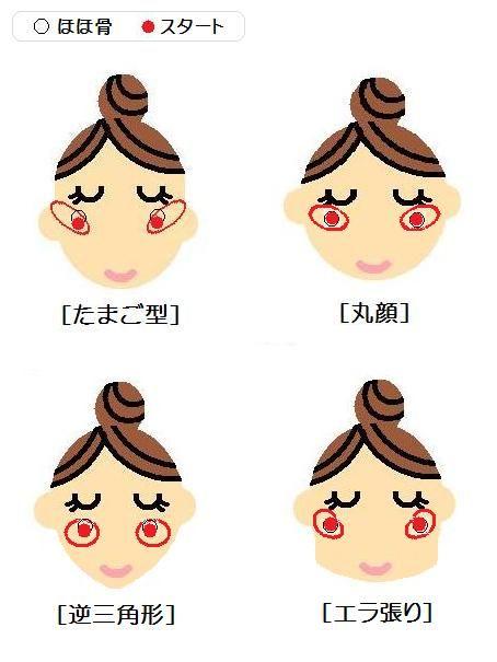 チーク顔型別.jpg